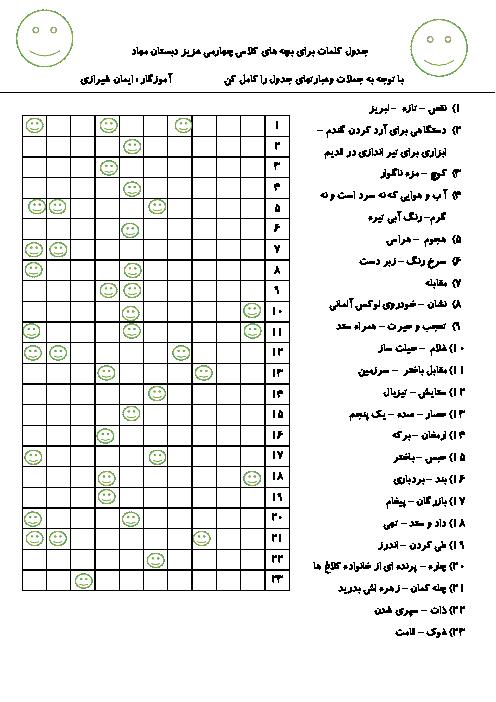 جدول کلمات فارسی کلاس چهارم ابتدائی | درس 1 تا 6