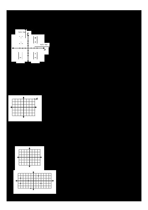 جزوه و درسنامه ریاضی هشتم فصل 5 (بردار و مختصات) با مثالهای حل شده