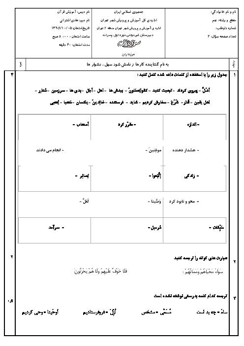 سوالات و پاسخ امتحانات نوبت اول آموزش قرآن نهم مدارس سرای دانش - دی 96