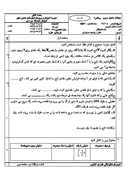 آزمون نوبت اول ریاضی (2) پایه یازدهم هنرستان عترت   دی 1396