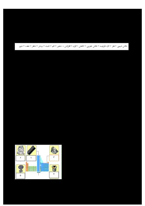 امتحان شیمی یازدهم دبیرستان شهید صدوقی ندوشن | ابتدای کتاب تا پایان دنیای واقعی واکنش ها