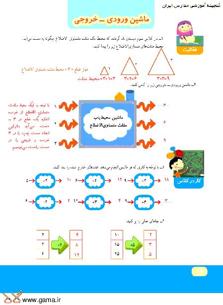 راهنمای گام به گام ریاضی چهارم دبستان| فصل 1: ماشین ورودی-خروجی