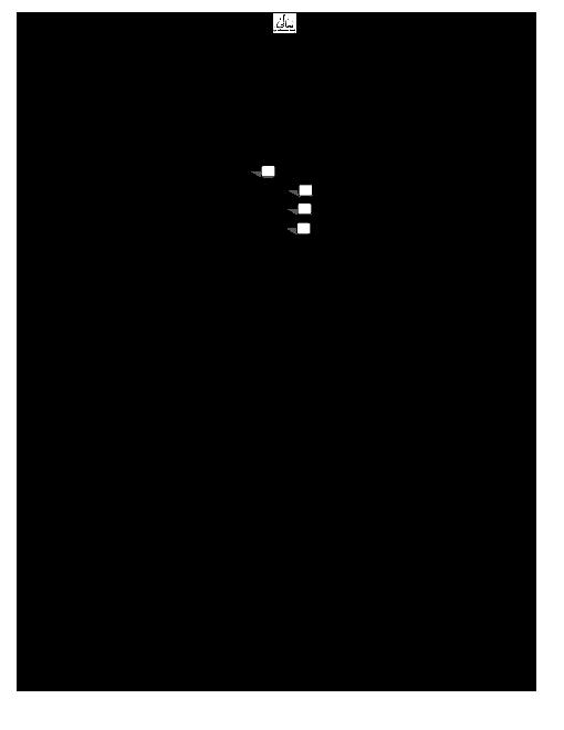 آزمون نوبت دوم ریاضی نهم هماهنگ استان قم (نوبت صبح)   خرداد 1398 + پاسخ