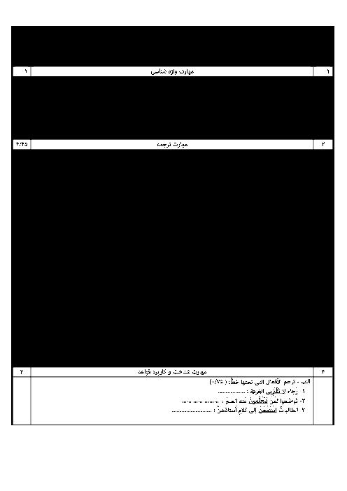 نمونه سوال امتحانی عربی یازدهم مشترک ریاضی و تجربی | درس اول: مِنْ آياتِ الْأَخلاقِ
