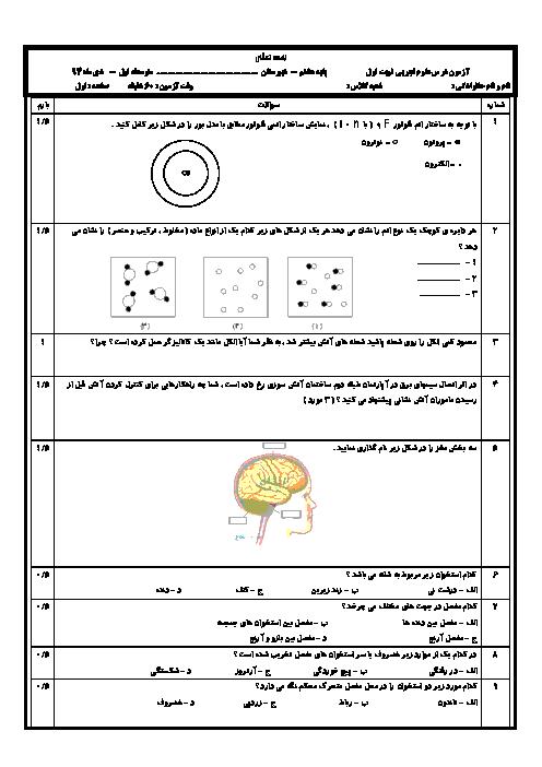 آزمون نوبت اول علوم تجربی پایه هشتم مدرسه جواد الائمه  | دی 1394
