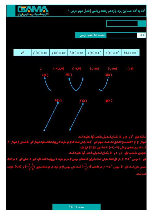 گام به گام حسابان (1) پایه یازدهم رشته رياضی | پاسخ فعاليت، کار در کلاس و تمرینها فصل دوم: تابع