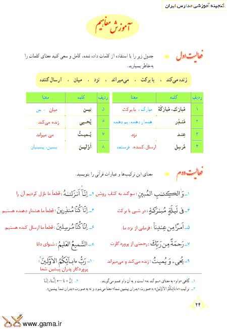 گام به گام آموزش قرآن نهم | پاسخ فعالیت ها و انس با قرآن درس 2: جلسه اول (سوره دُخان)
