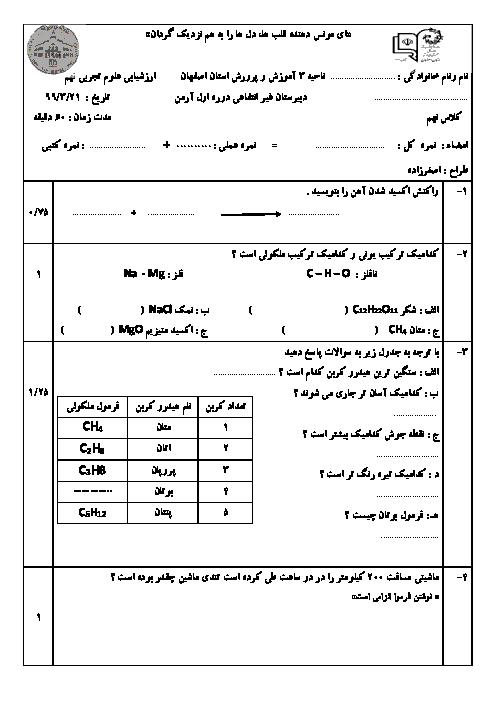 سوالات امتحان نوبت دوم علوم تجربی نهم مدرسه غیرانتفاعی آرمن   خرداد 1399