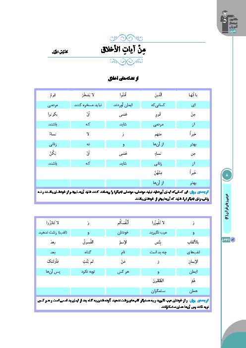 درسنامه آموزشی + 55 تست عربی، زبان قرآن (2) پایه یازدهم مشترک ریاضی و تجربی   درس 1: مِنْ آياتِ الْأَخلاقِ