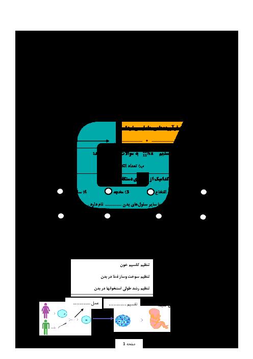آزمون نوبت دوم علوم تجربی هشتم دبیرستان شاهد خیبر ناحیه یک اهواز | خرداد 96
