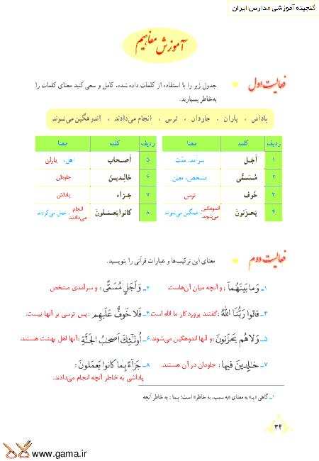 گام به گام آموزش قرآن نهم | پاسخ فعالیت ها و انس با قرآن درس 3: جلسه اول (سوره احقاف)