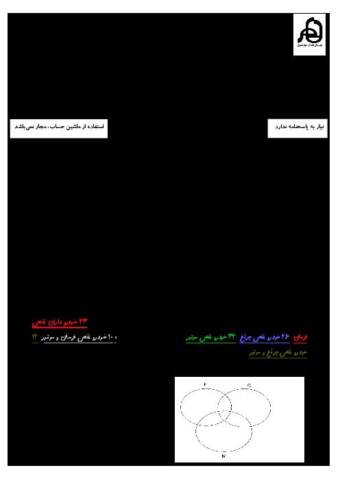آزمون نوبت اول ریاضی (1) دهم دبیرستان ماندگار شیخ صدوق | دی 1397