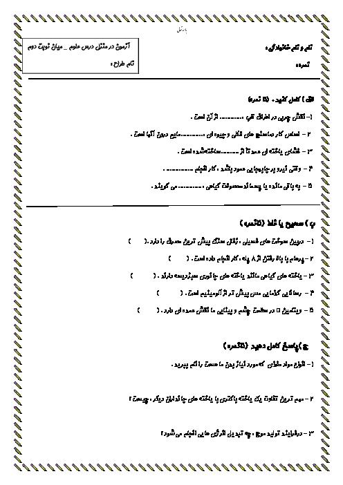 تمرین فصل 8 تا 13 علوم پایه هفتم دبیرستان میلاد طه