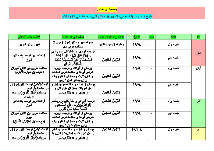 طرح درس سالانه عربی (2) یازدهم هنرستان های فنی و کاردانش