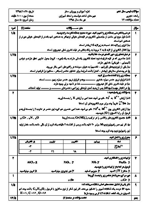 امتحان ترم اول شیمی (1) دهم دبیرستان استاد محمد رسول شیرازی | دی 98
