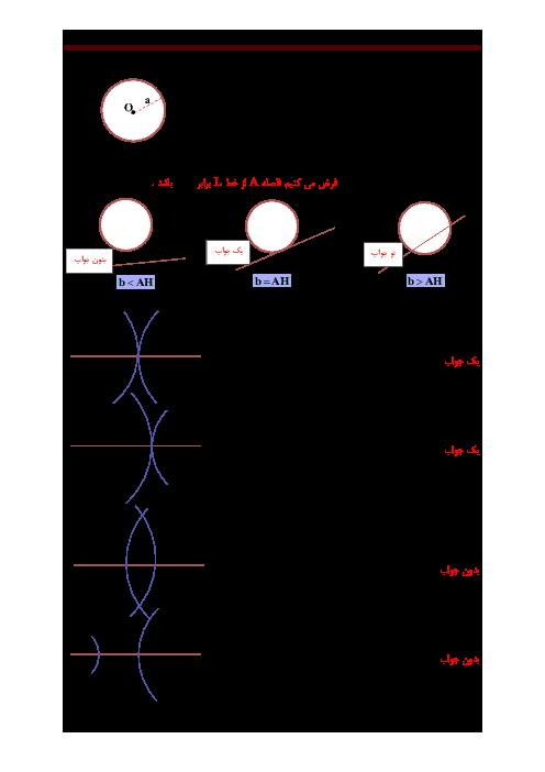 جزوه و تست های حل شده فصل 2 ریاضی یازدهم تجربی   ترسیم های هندسی، تالس و تشابه