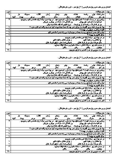 آزمونک فارسی (2) یازدهم دبیرستان 17 شهریور | فصل 5: ادبیات انقلاب اسلامی