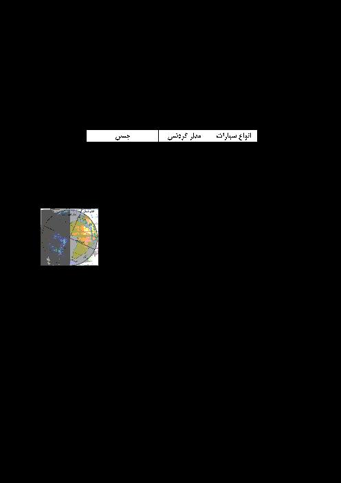 سوالات امتحان ترم اول مطالعات اجتماعی نهم دبیرستان آزادگان | دی 1397