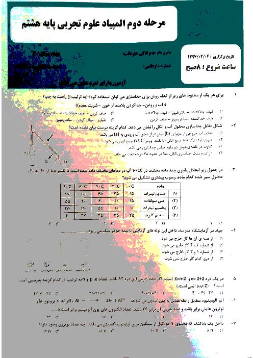 مرحله دوم  المپیاد علوم تجربی پایه هشتم استان خراسان رضوی (30 سوال تستی) | اردیبهشت 1397