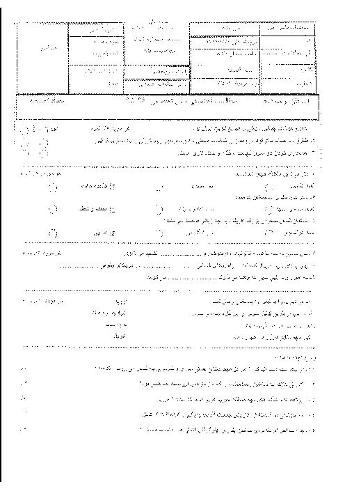 آزمون نوبت دوم مطالعات اجتماعی هشتم دبیرستان شهید فرید نیا ناحیۀ 4 اهواز - خرداد۹۶