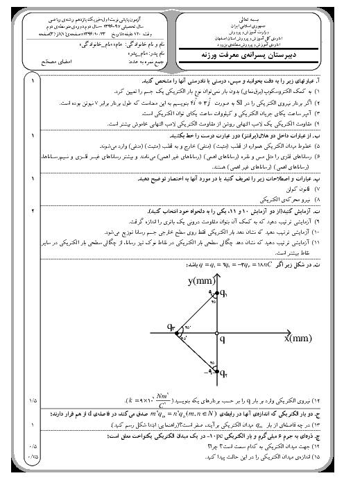 سوالات امتحان نوبت اول فیزیک (2) تجربی یازدهم رشته رياضی دبیرستان معرفت | دی 96