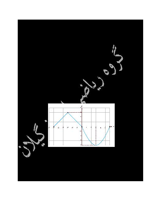 سوالات و پاسخنامه امتحان پیش نوبت دوم حسابان دوازدهم استان گیلان