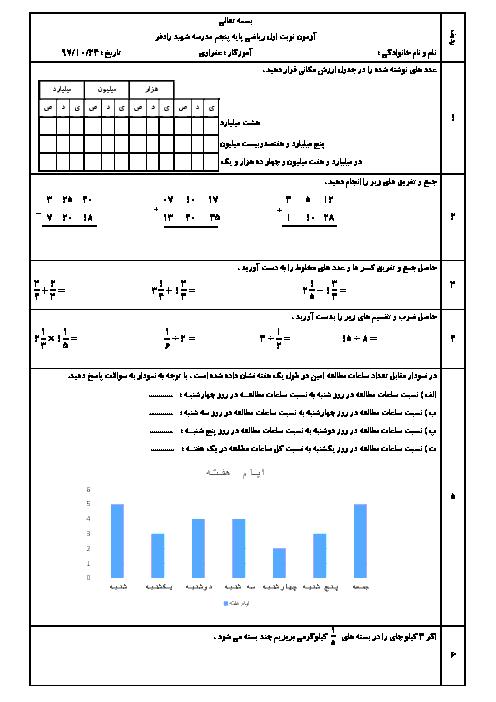 آزمون نوبت اول ریاضی پنجم دبستان شهید عوده رادفر | دی 1397