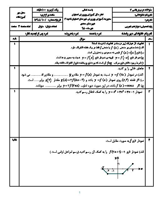 سوالات امتحان ترم اول ریاضی (3) دوازدهم دبیرستان سعدی   دی 1398