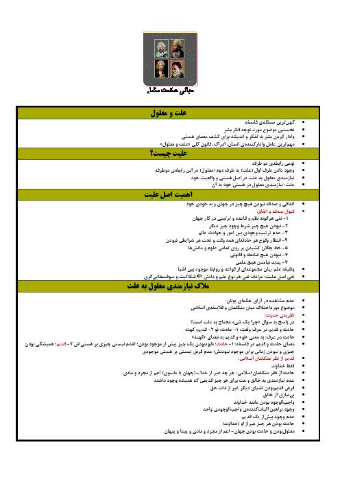 آموزش فصل 3 فلسفه اسلامی دوازدهم انسانی | مبانی حکمت مشّاء