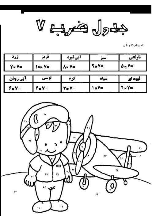 کاربرگ عملکردی ریاضی سوم دبستان | جدول ضرب 7
