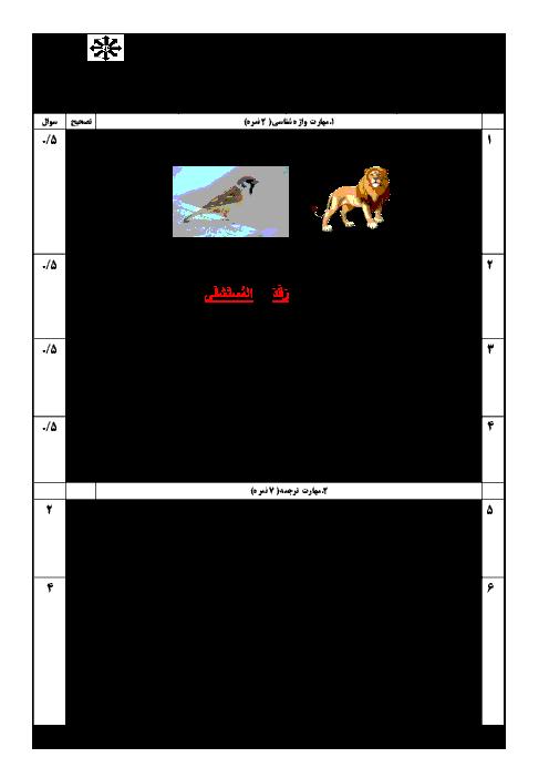 سوالات امتحان ترم اول عربی نهم مدرسه فرزانگان اهواز | دی 1398