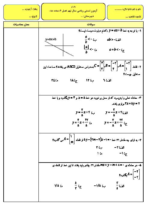 سوالات تستی ریاضی نهم  | فصل 6: خط و معادلههای خطی