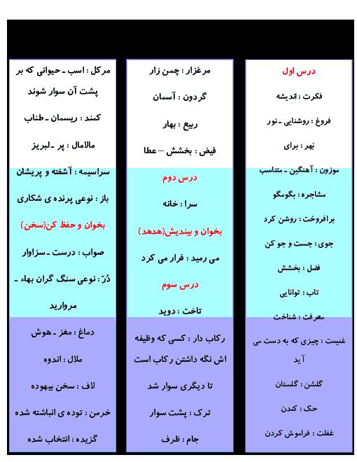 مترادف کلمات کتاب فارسی ششم ابتدائی | درس به درس
