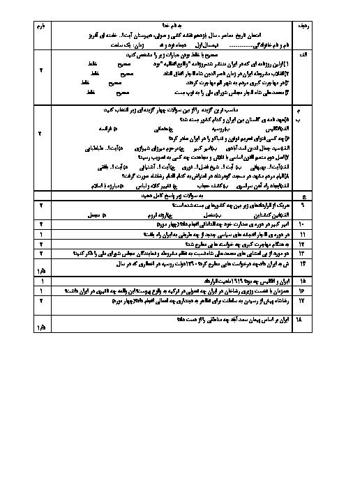 آزمون نوبت اول تاریخ معاصر ایران یازدهم هنرستان کاردانش آیت الله خامنه ای | دی 1399