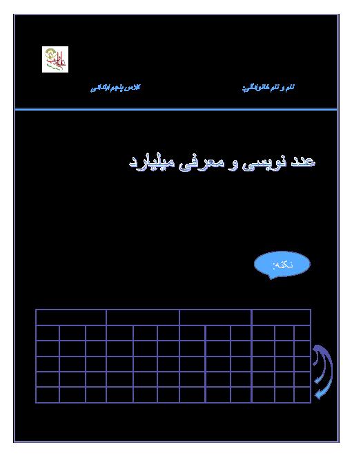 درسنامه ریاضی پنجم دبستان علم و ادب تهران | عددنویسی، اعداد مرکب و الگوها