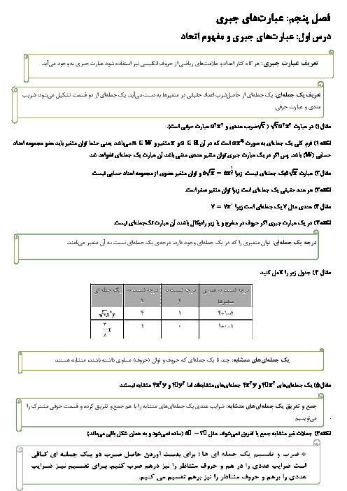 جزوه آموزش نکته به نکته ریاضی نهم همراه با مثال و تمرین | فصل 5