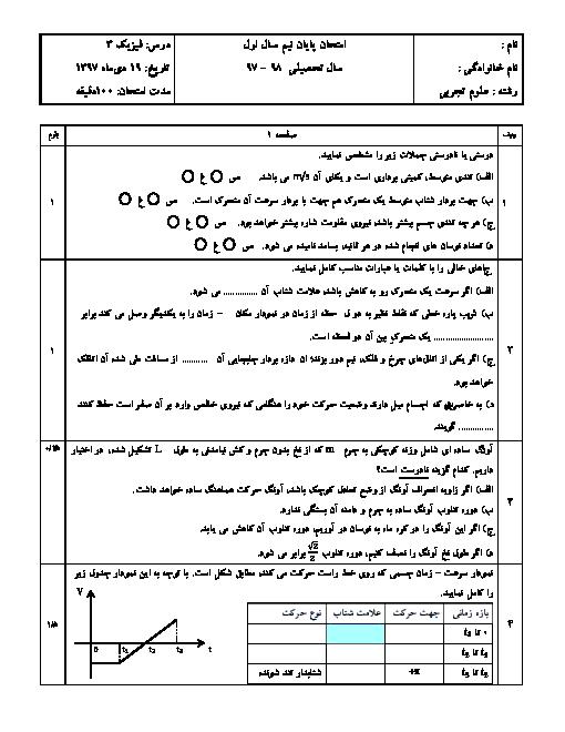 سوالات و پاسخنامه امتحان نوبت اول فیزیک (3) تجربی دوازدهم دبیرستان حضرت فاطمه (س) کرج | دی 1397