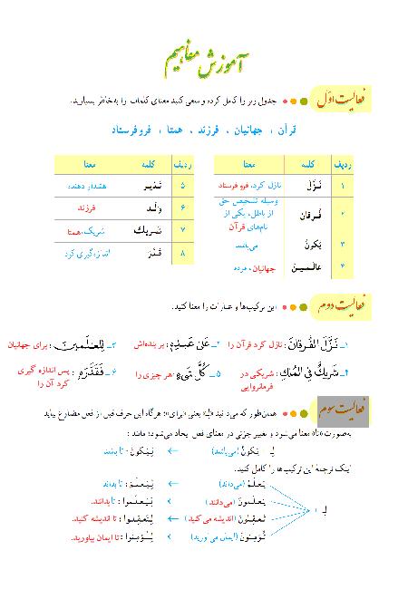 پاسخ فعالیت، انس با قرآن و تمرین آموزش قرآن هشتم | جلسه اول درس 2: سوره فرقان