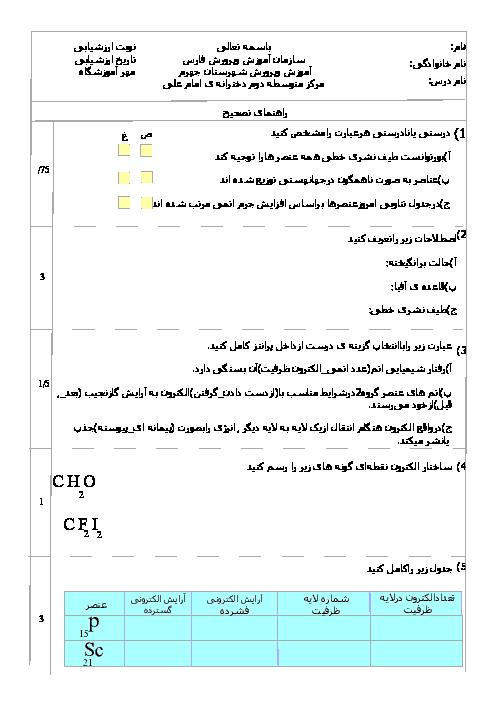 سوالات امتحان فصل 1 شیمی دهم دبیرستان دخترانه امام علی جهرم   کیهان زادگاه الفبای هستی
