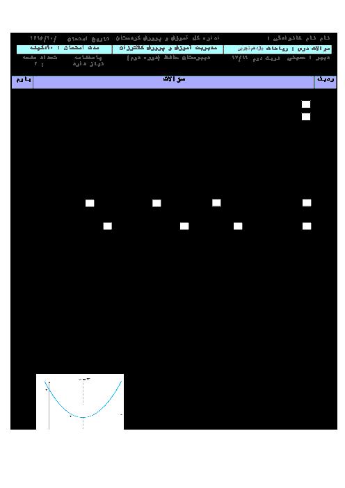 نمونه سوال آمادگی امتحان نوبت اول ریاضی (2) دهم رشته تجربی دبیرستان حافظ کلاترزان - دیماه 96