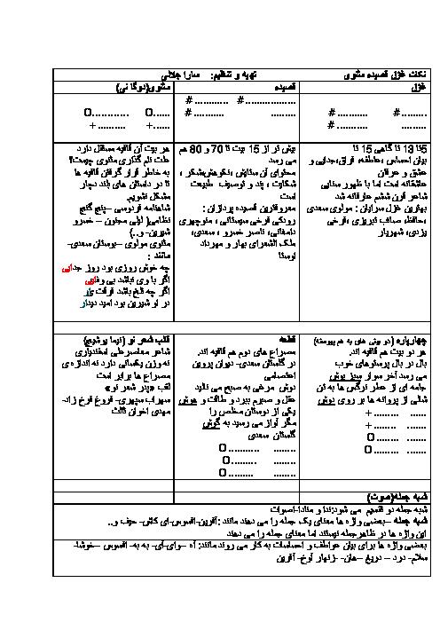 نکات آموزشی قالب های شعری در ادبیات فارسی