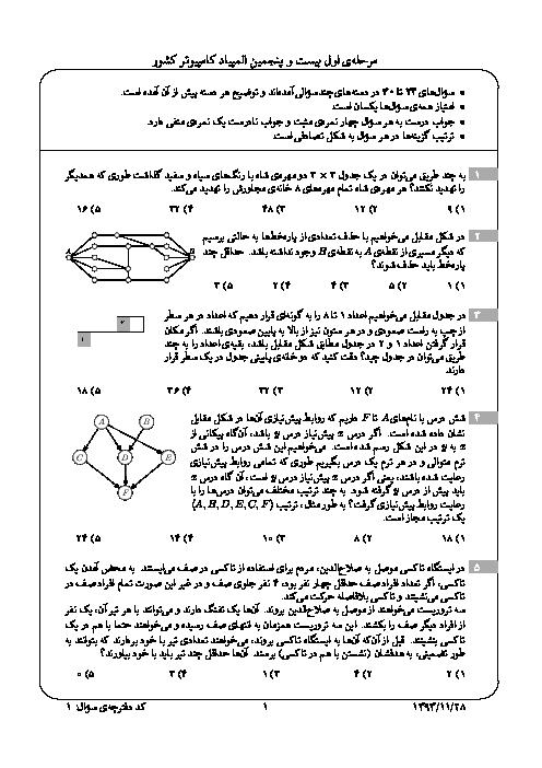 آزمون مرحله اول بیست و پنجمین المپیاد کامپیوتر کشور با پاسخ تشریحی | بهمن 1393
