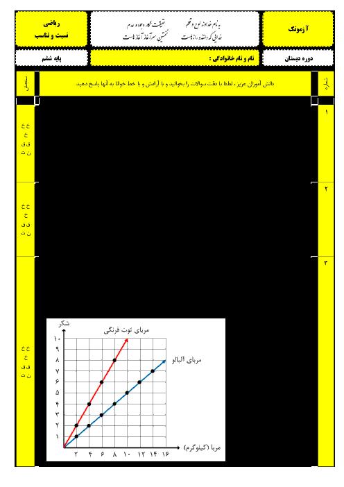 آزمون ریاضی کلاس ششم دبستان لاجوردی کاشان | فصل 6: تناسب و درصد