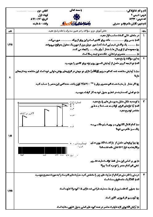 امتحان درس شیمی (2) دوم تجربی و ریاضی دی ماه 1389 | دبیرستان شهید صدوقی یزد