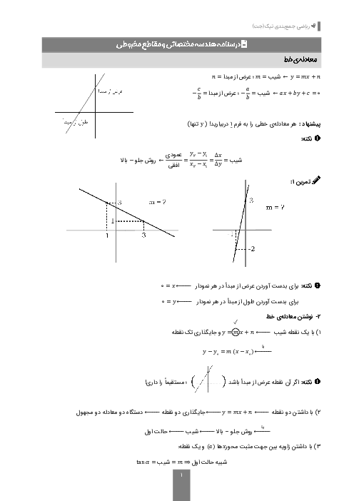 بانک تست و جزوه جمعبندی ریاضی کنکور دوازدهم    مبحث هندسه تحلیلی و مقاطع مخروطی