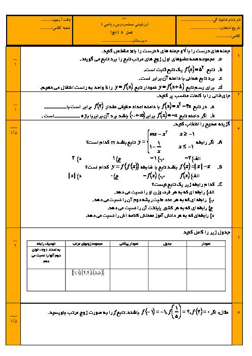 آزمون  ریاضی (1) دهم دبیرستان فصل 5 (تابع) + پاسخ تشریحی
