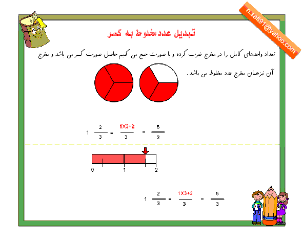 درسنامه تصویری تبدیل عدد مخلوط به کسر