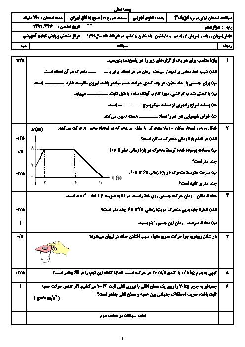 سوالات امتحان نهایی فیزیک (3) دوازدهم تجربی مدارس ایرانی خارج از کشور | نوبت صبح خرداد 1399