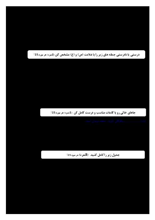 سوالات امتحان روانشناسی یازدهم دبیرستان هانیه چابهار | درس 1 و 2