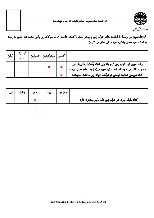 آزمون مرحله دوم هفدهمین المپیاد زیست شناسی کشور با پاسخ | اردیبهشت 1393